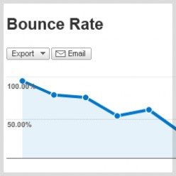 Reduced Bounce Rates